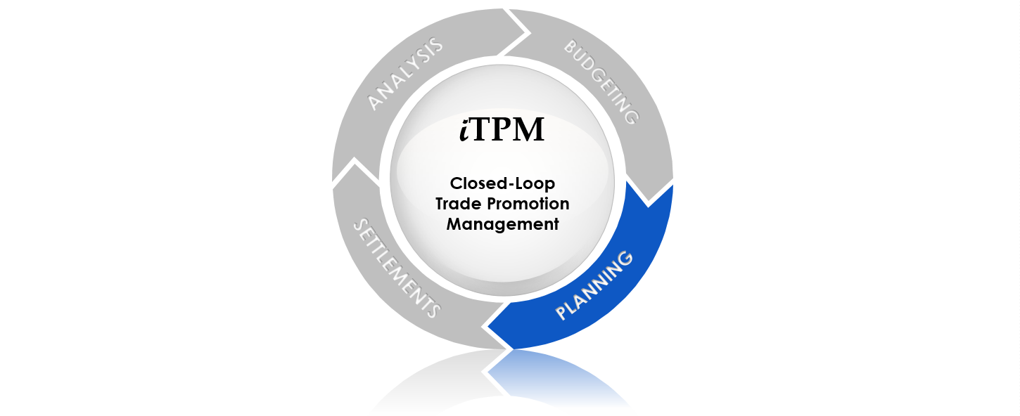 Closed-Loop TPM: Planning