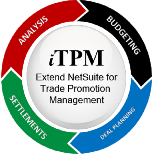 Extend NetSuite for trade promotion management with iTPM
